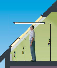 Okno o podwyzszonej osi obrotu z naswietlem dolnym